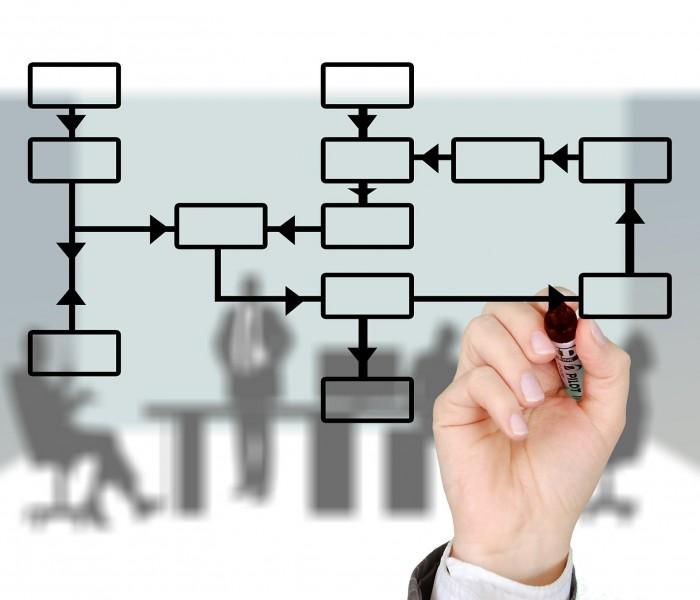 Mieux comprendre le processus de prise de décision d'un client